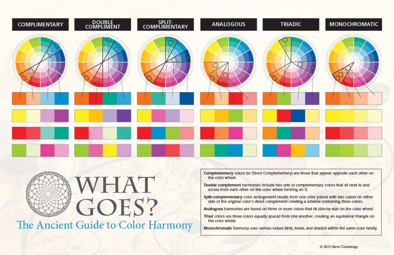 color harmony infographic � graphicinsite